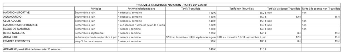 2019.2020-tarifs